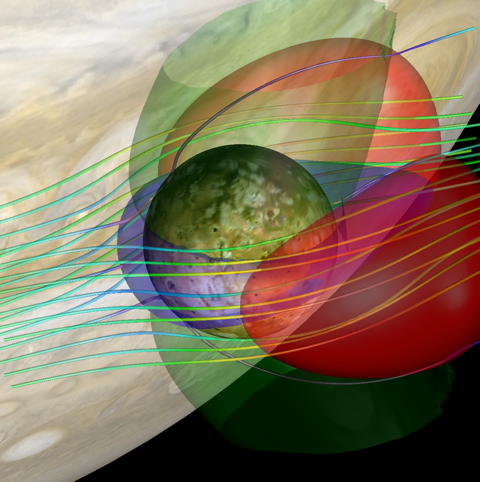 Plasma flow around Io