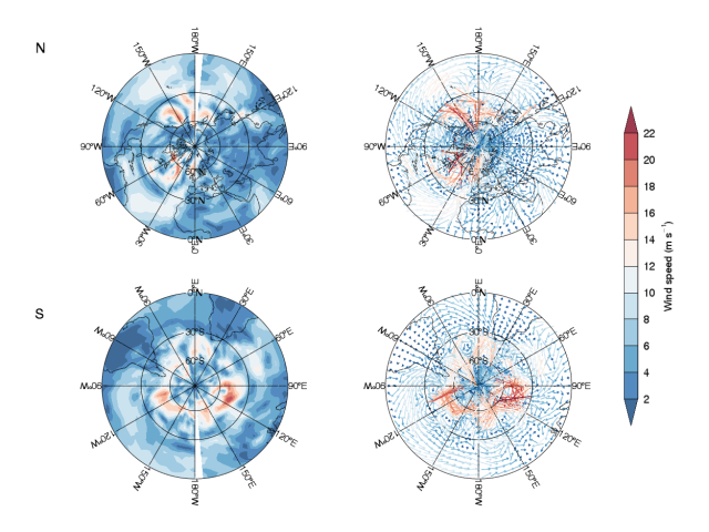 Polar winds from GEOS-5 output.